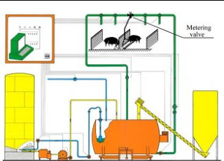 Solenoid Valve Applications Metering Valves