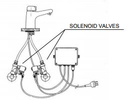 Solenoid Valve Applications Electronic Mixers
