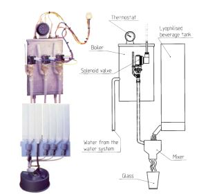 Solenoid Valve Applications Hot Drinks Dispensers