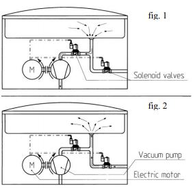 Solenoid Valve Applications Vacuum Packers