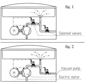 Solenoid Valve Guide: Part 5 - Solenoid valves in vacuum packers