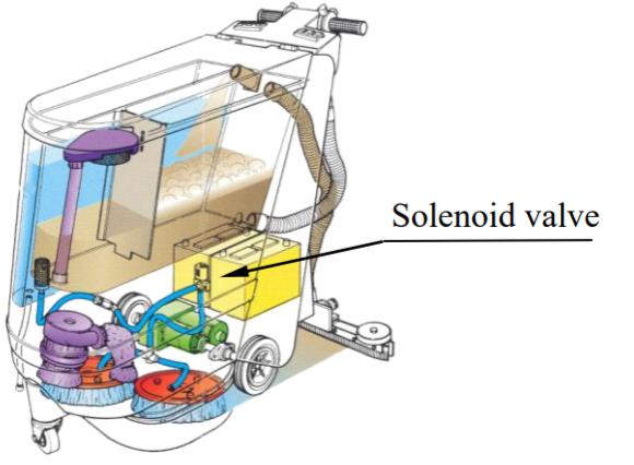 solenoid valves in floor washing machines; construction diagram