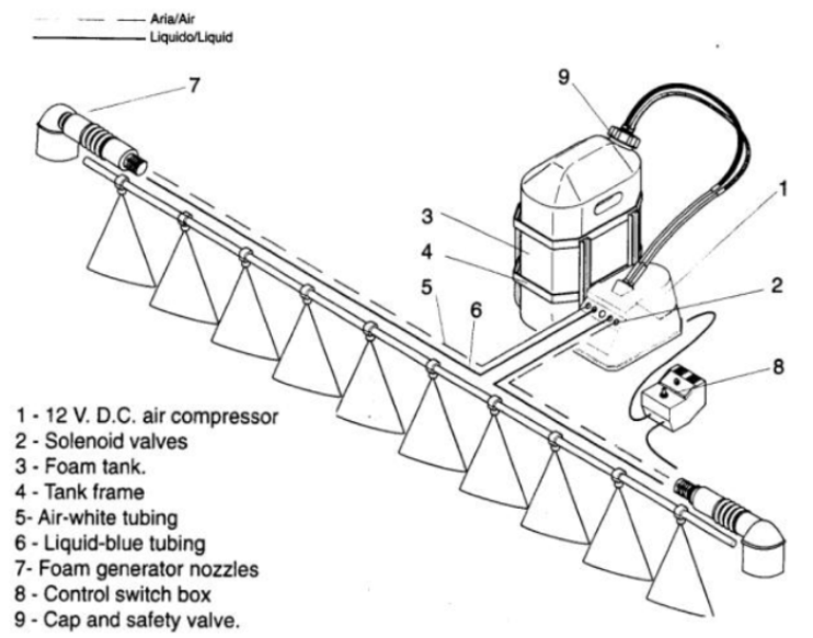 solenoid vaves in foam markers; construction diagram