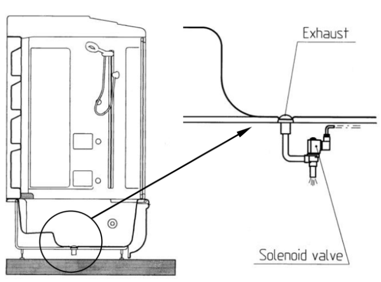 solenoid valves in hydrosaunas; construction diagram