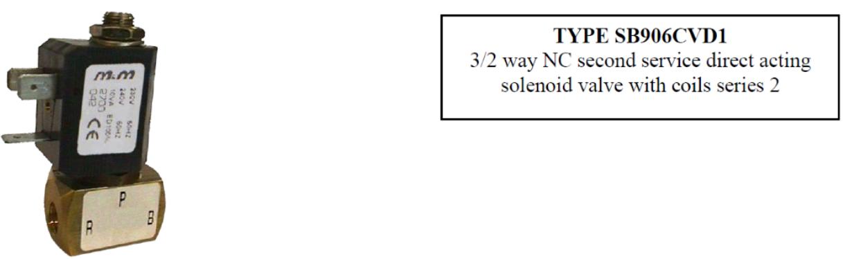solenoid valves in metering valves; solenoid valves used